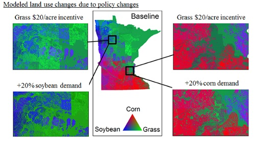 Modeled Land Use Changes Due to Policy Changes